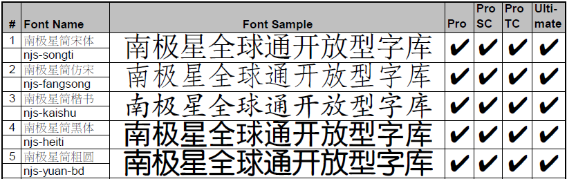 Windows10up.com Download Free listings in pdf format sc simplified chinese tc traditional chinese