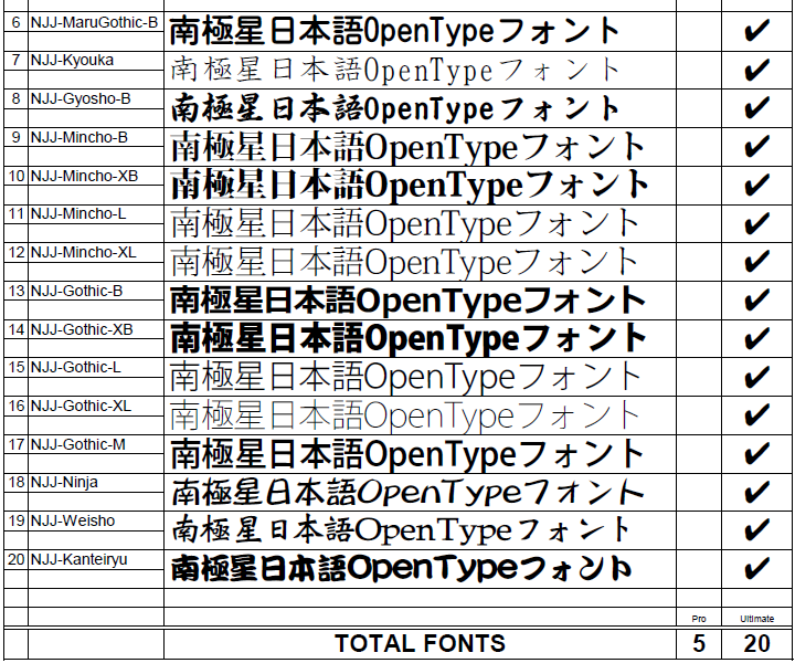 NJStar Japanese WP6 OpenType Fonts for Pro and Ultimate Editions